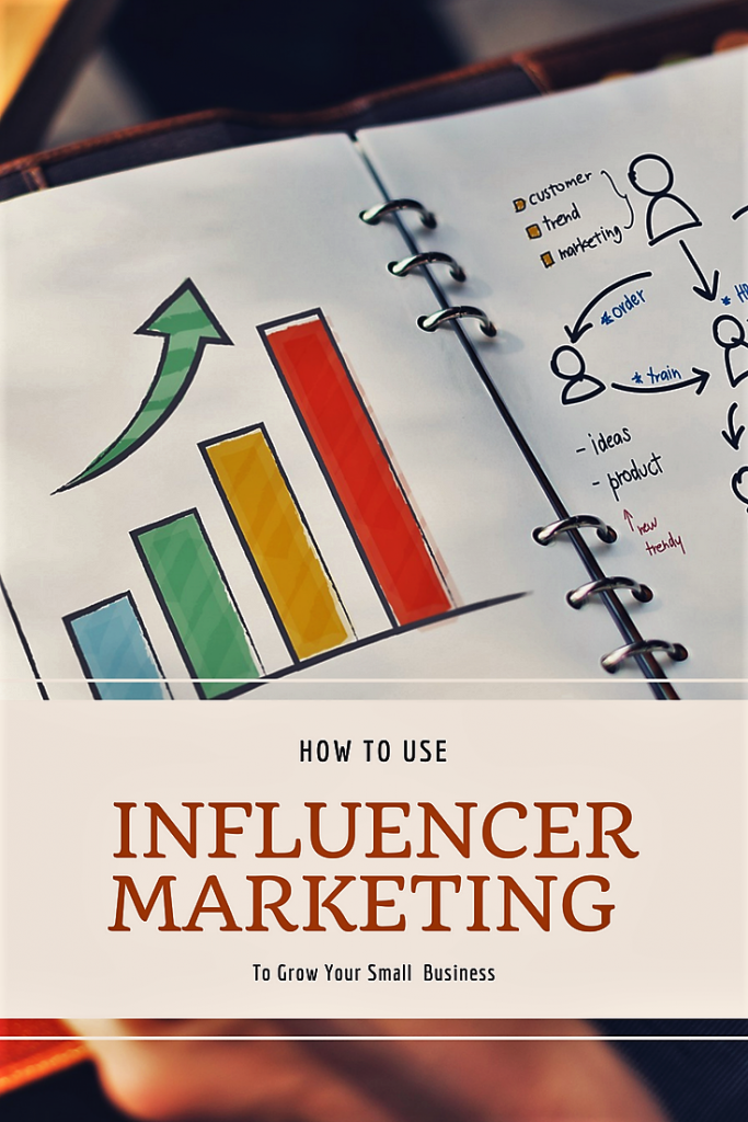 "Influencer marketing is taking over traditional marketing, and for good reason too, IT WORKS. Before you head out and work with any ""influencer"" on the internet though, make sure you follow these steps to growing your Ecommerce Business with Influencer Marketing"